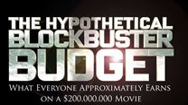 So viel verdient jeder Mitarbeiter eines 200 Millionen Dollar Blockbusters