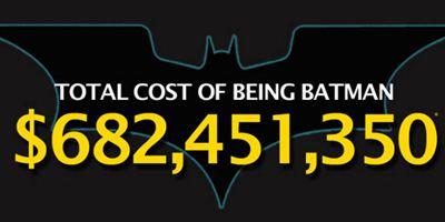 Batman und Iron Man in Zahlen: So teuer ist es, ein Superheld zu sein