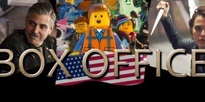 Kinocharts USA: Die Top 10 des Wochenendes (7. Februar bis 9. Februar 2014)
