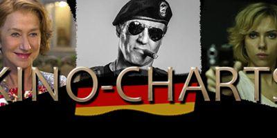 Kinocharts Deutschland: Die Top 10 des Wochenendes (21. bis 24. August 2014)