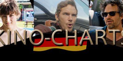 Kinocharts Deutschland: Die Top 10 des Wochenendes (28. bis 31. August 2014)
