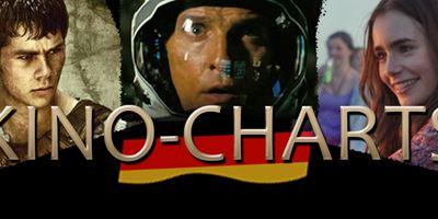 Kinocharts Deutschland: Die Top 10 des Wochenendes (6. bis 9. November 2014)
