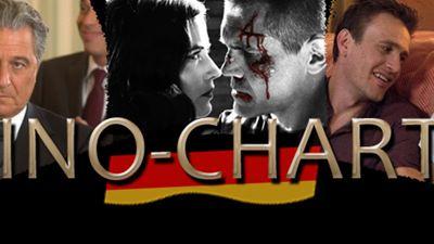 Kinocharts Deutschland: Die Top 10 des Wochenendes (18. bis 21. September 2014)