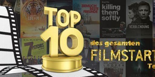 2012: Die Toplisten des gesamten FILMSTARTS-Teams