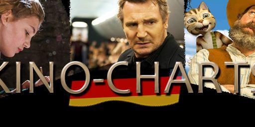 Kinocharts Deutschland: Die Top 10 des Wochenendes (13. bis 16. März 2014)