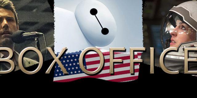 Kinocharts USA: Die Top 10 des Wochenendes (7. bis 9. November 2014)