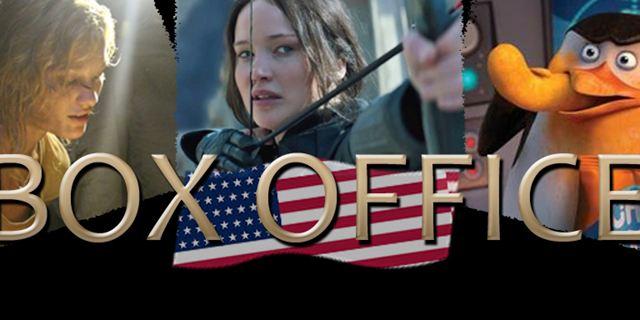 Kinocharts USA: Die Top 10 des Wochenendes (5. bis 7. Dezember 2014)