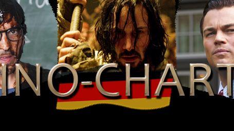 Kinocharts Deutschland: Die Top 10 des Wochenendes (30. Januar bis 2. Februar 2014)