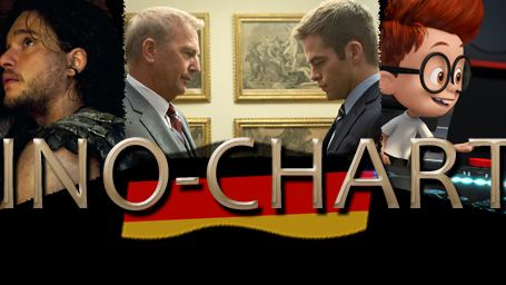 Kinocharts Deutschland: Die Top 10 des Wochenendes (27. Februar bis 2. März 2014)