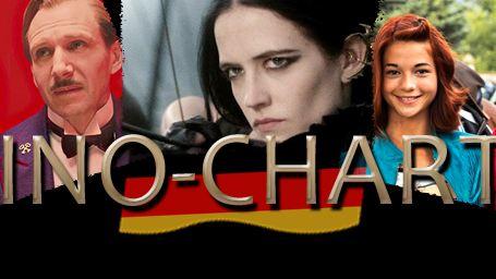 Kinocharts Deutschland: Die Top 10 des Wochenendes (6. bis 9. März 2014)