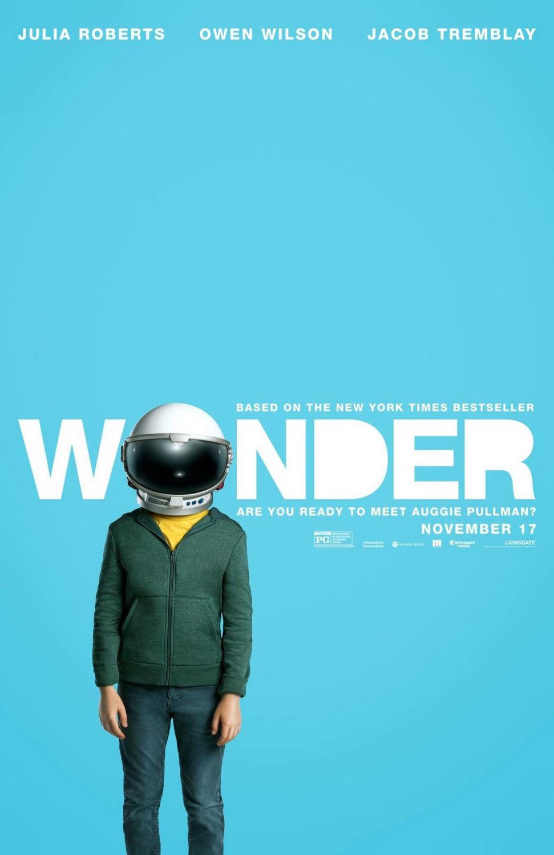 kino wunder