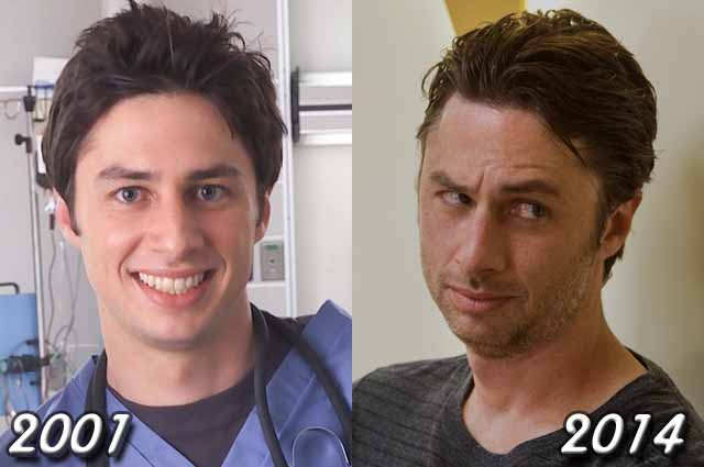 """Zach Braff (Dr. John """"J.D."""" Dorian)"""