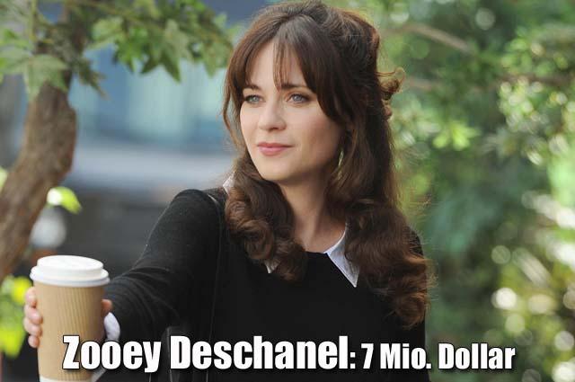 fernsehschauspielerinnen deutsches fernsehen