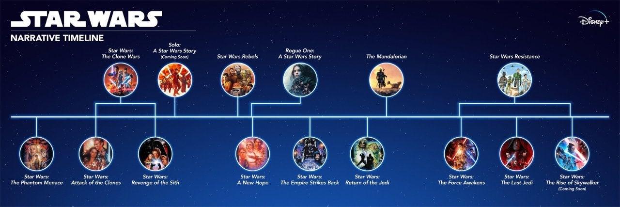 Star Wars 9: Der Aufstieg Skywalkers : Vignette (magazine)