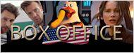 Kinocharts USA: Die Top 10 des Wochenendes (28. bis 30. November 2014)