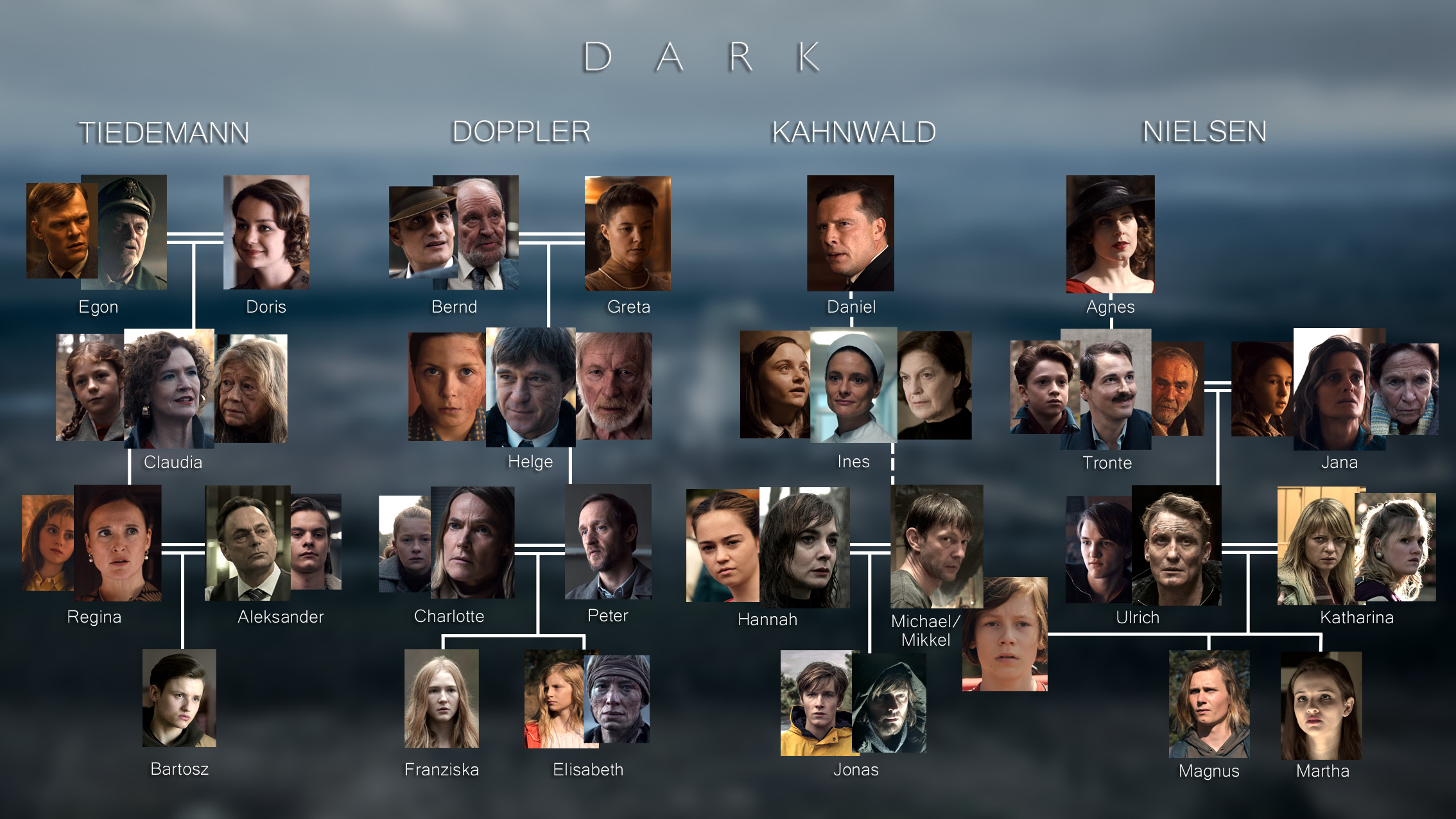 dark staffel 3