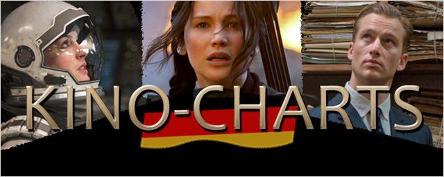 Kinocharts Deutschland: Die Top 10 des Wochenendes (20. bis 23. November 2014)