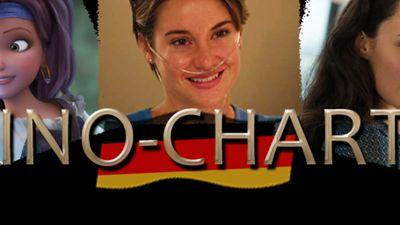 Kinocharts Deutschland: Die Top 10 des Wochenendes (12. bis 15. Juni 2014)